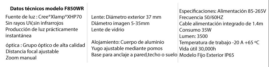 datos_tecnicos_modelo_f850wr_fijo_exterior-ip65_modf