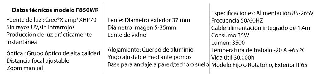 datos_tecnicos_f850wr_fijo_rotatorio_exterior-ip65_modf