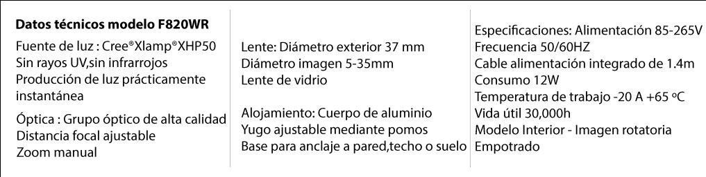 datos_tecnicos_modelo_f820wr_empotrado_modf